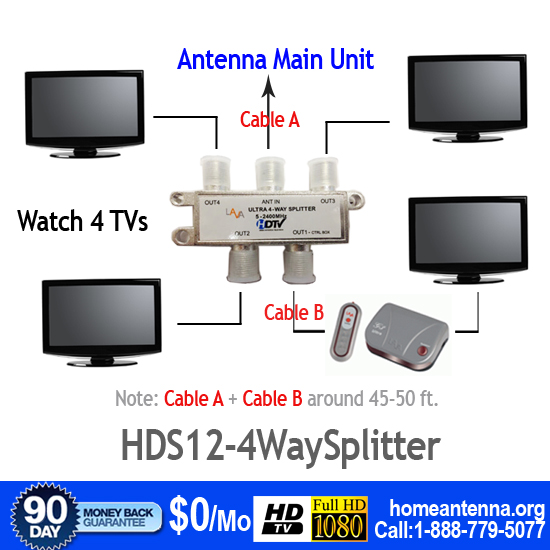 antenna 4 way splitter