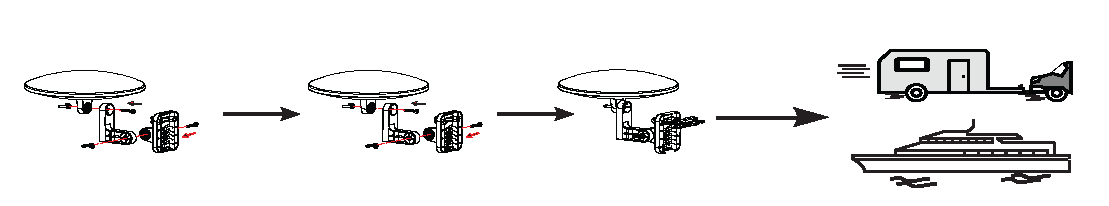 RV Antenna